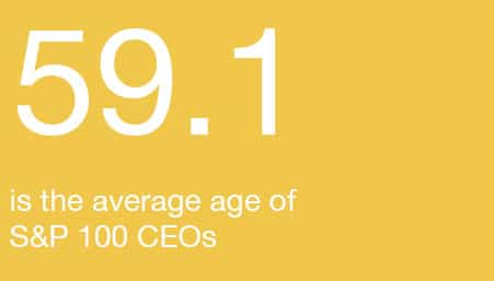 Average-age-CEOs-corporate-governance